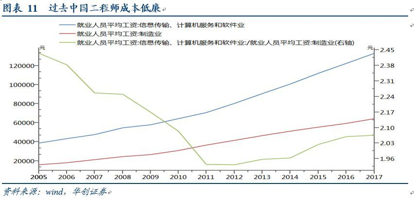 中美人口_中美2020人口普查,折射怎样的国运变迁