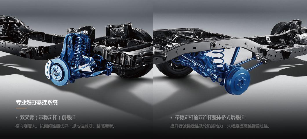 全境越野 郑州日产途达车型导购
