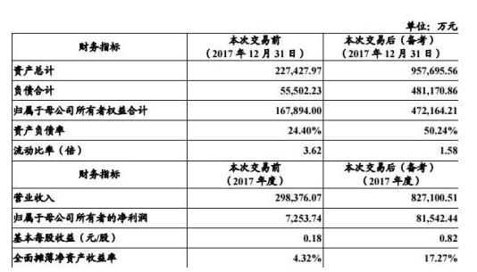 借壳成功!芒果TV成A股首家国有控股视频平台