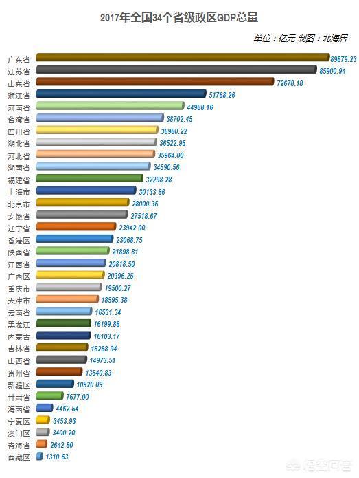 澳门总量经济排名_澳门最顶级酒店排名