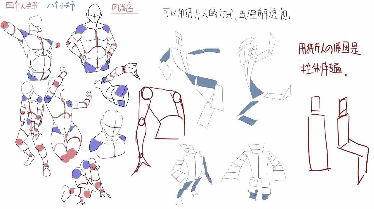 人体平面图简笔画