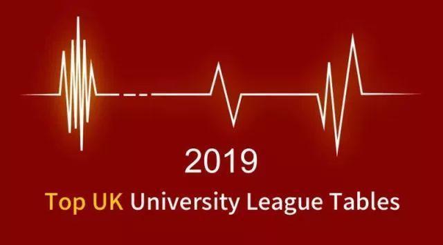 2019英国排行榜_2019年英国大学排行榜出炉!热门专业哪些大学最好?