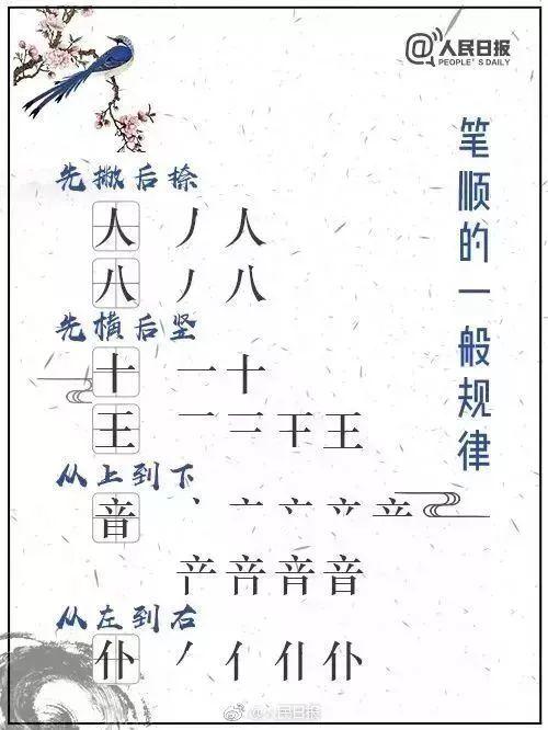 九的笔顺笔画顺序图-姿势 最易写错笔顺的字,很多人第1个就中招了