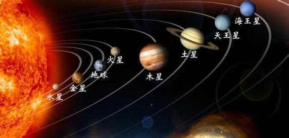 太阳系八大行星详细资料和八大行星排列顺序(图片)