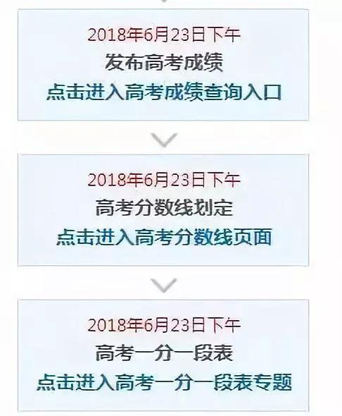 hbee.edu.cn 湖北招生考试网: http://www.hbksw.com