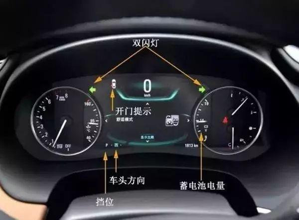 2018最全汽车仪表盘指示灯图解,以后故障灯亮了也不怕
