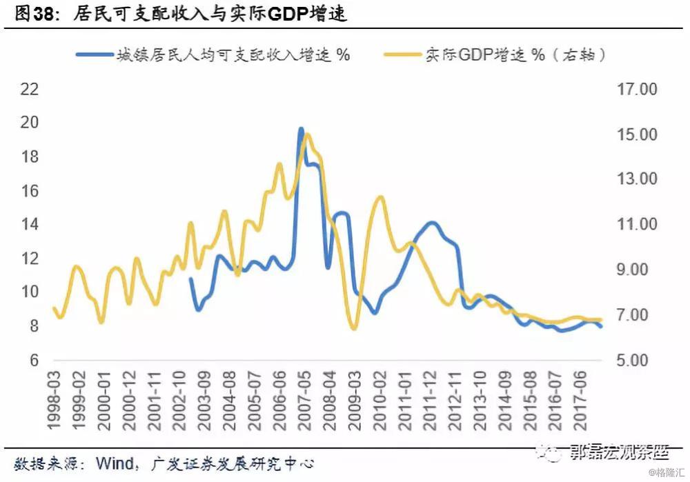 2018下半年宏观展望:多面体折射下,中国经济的韧性从何而来?