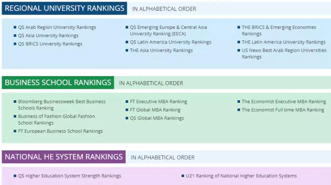 怎样才算真正的国际大学排名?