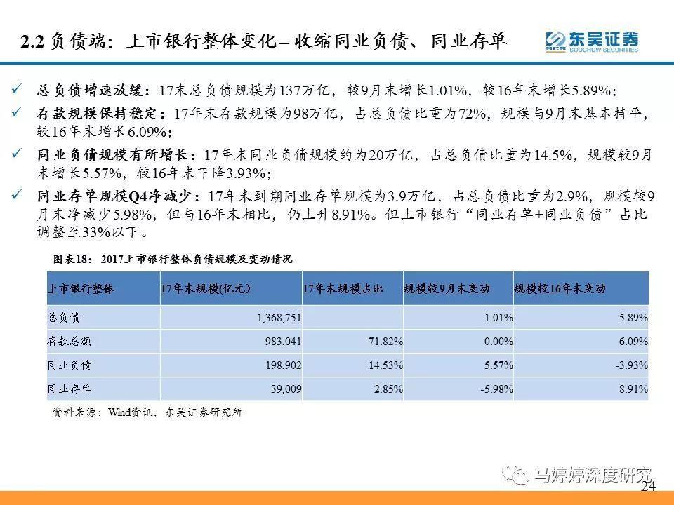 银行业从业�y.i��,�+_银行业研究框架ppt(从业者必备)