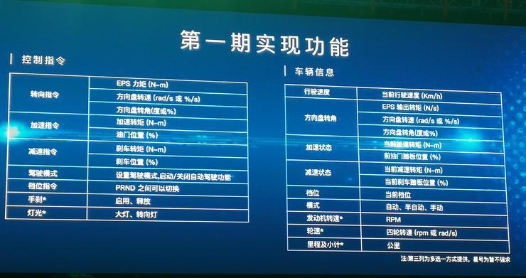 """容大智造发布全新智能纯电动物流车迈图Metro II及无人驾驶底盘""""菜豆"""""""