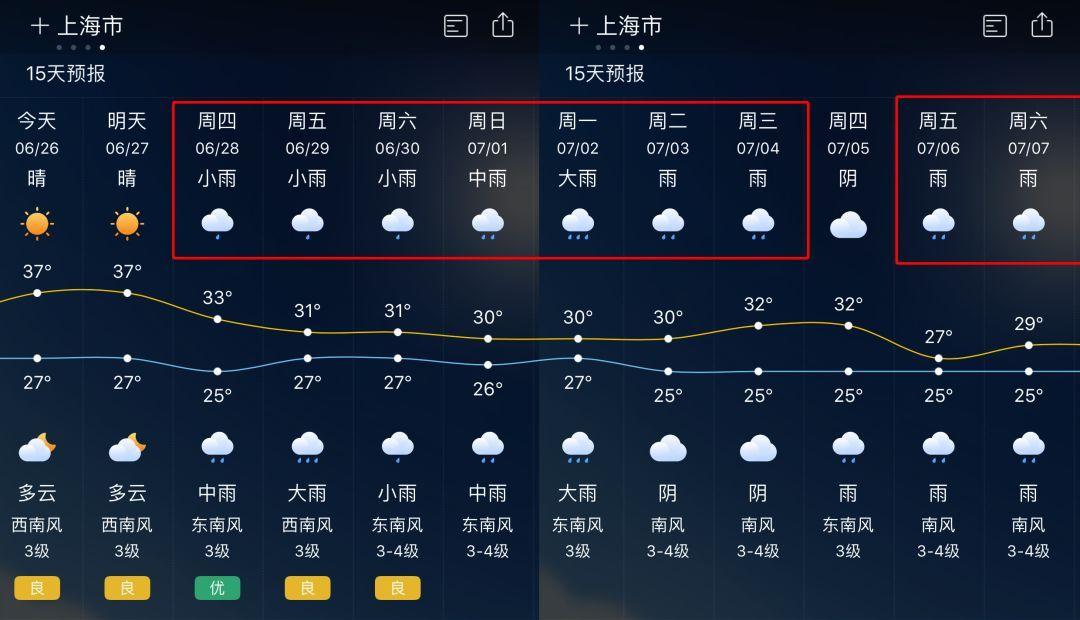 上海15天天气热预报+