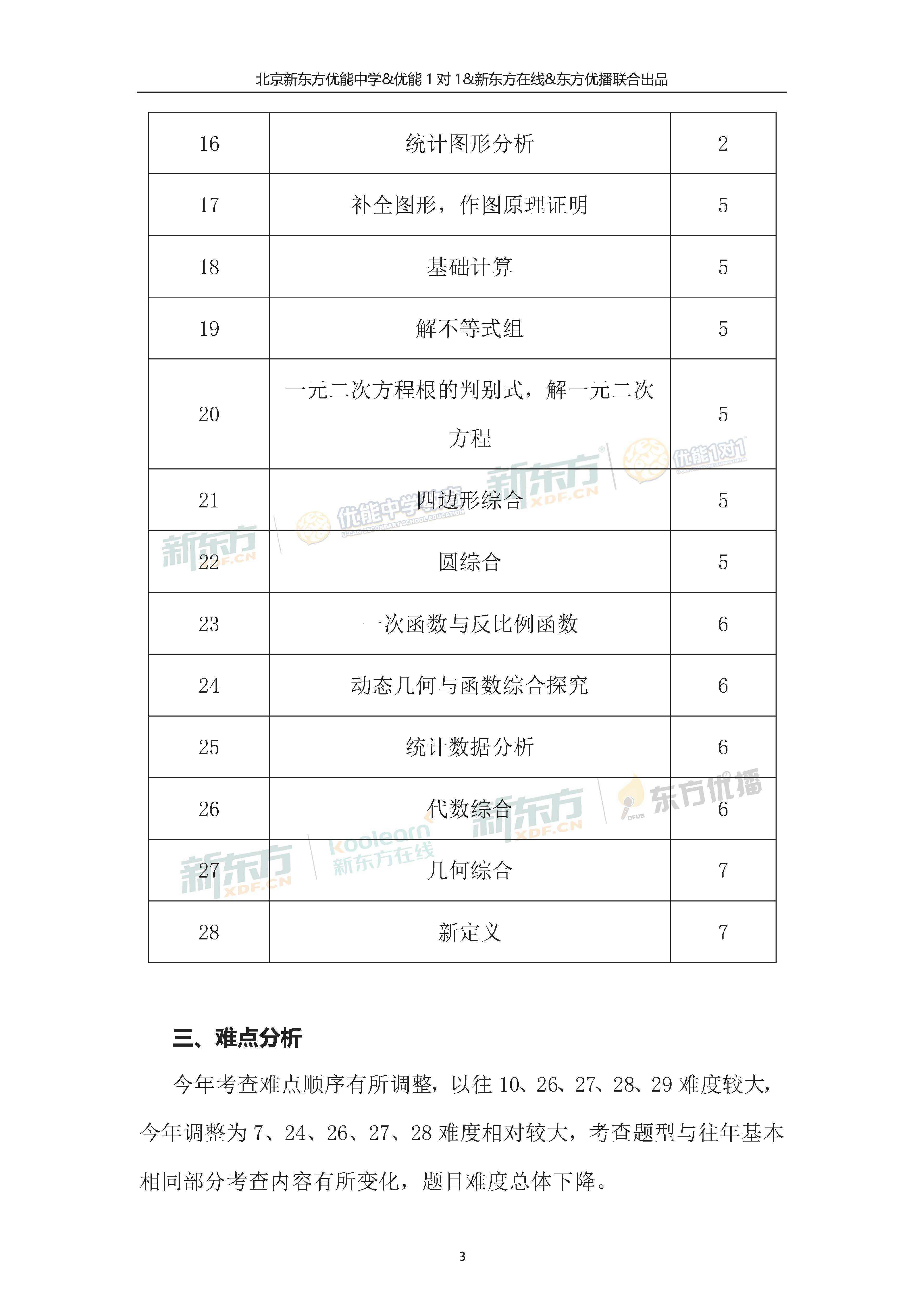 2018北京中考数学整体评析:对学生基本功要求更高