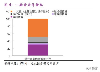 1990中国gdp_余永定:如何保持中国经济高质高速增长将是发展关键