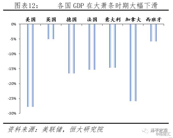 任泽平:大萧条,美国1929贸易战启示录