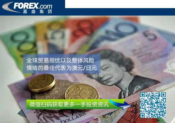 澳元/日元:交易员们如何知道贸易战已经打响