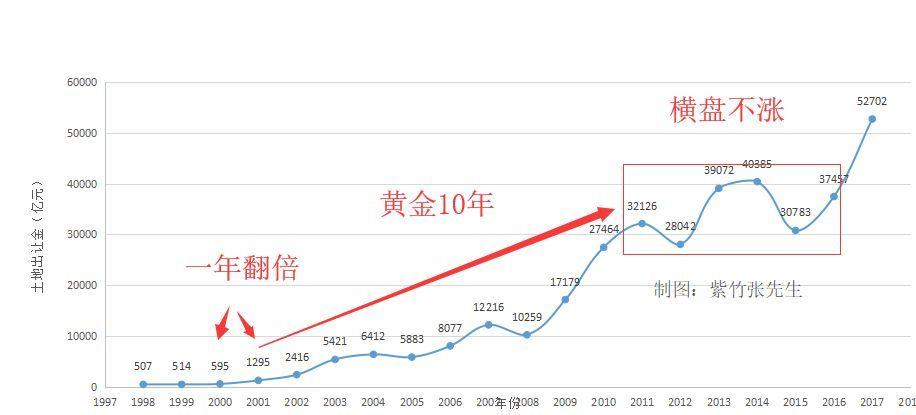 精河县最新人口数据和历史人口数据