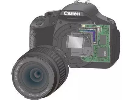 数码照相机的工作原理_照相机卡通图片