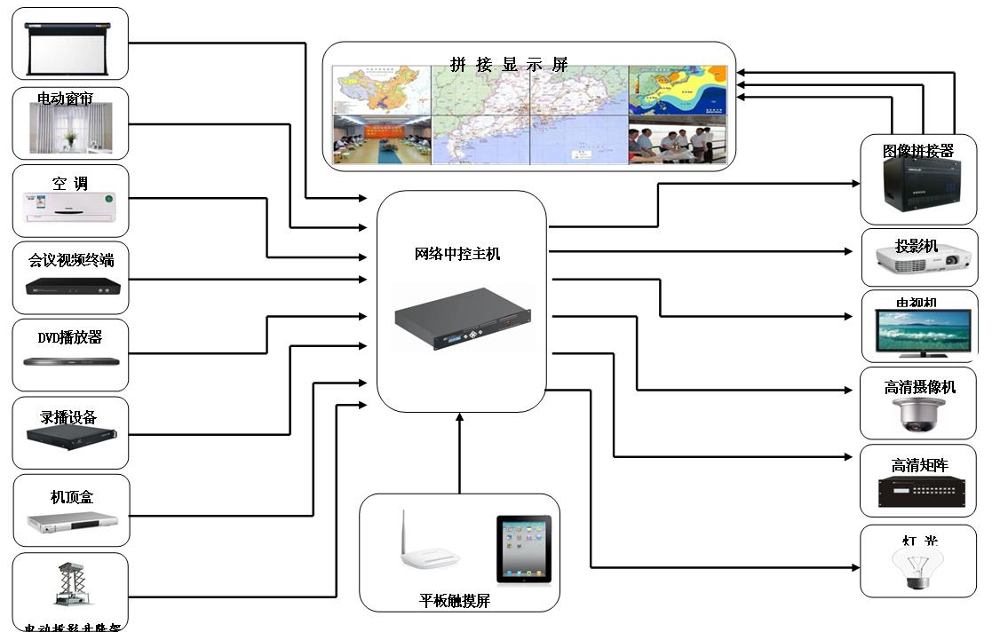 http://s7.rr.itc.cn/f/wapChange/20162_24_13/a2axzv272451247855.gif_itc无纸化会议,扩声系统成功应用于青岛市某中国邮政储蓄银行