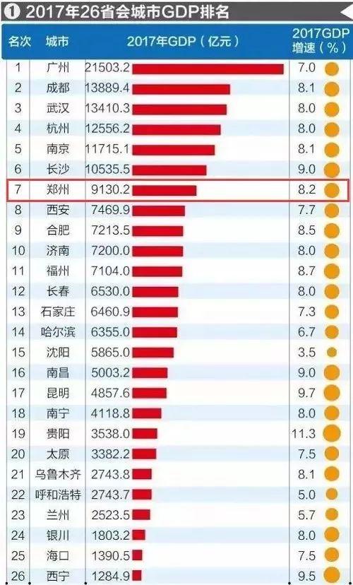 中国GDP排行_中国最富有县级市排行