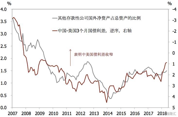 中金梁红:如何看待近期人民币贬值有所加速的现象