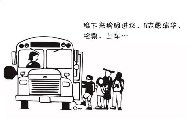 3分钟视频/22幅漫画,带你彻底理解平行志愿