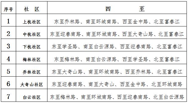 阳江市城南街道常住人口_阳江市街道红绿灯图片