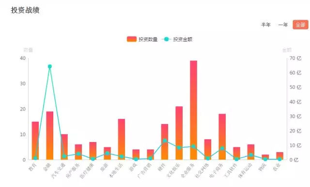 洪泰资本盛希泰:中国有三大红利值得投资