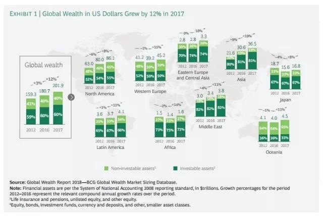 个人gdp_外媒眼中的中国2016 债务持续上升 比GDP的两倍还多
