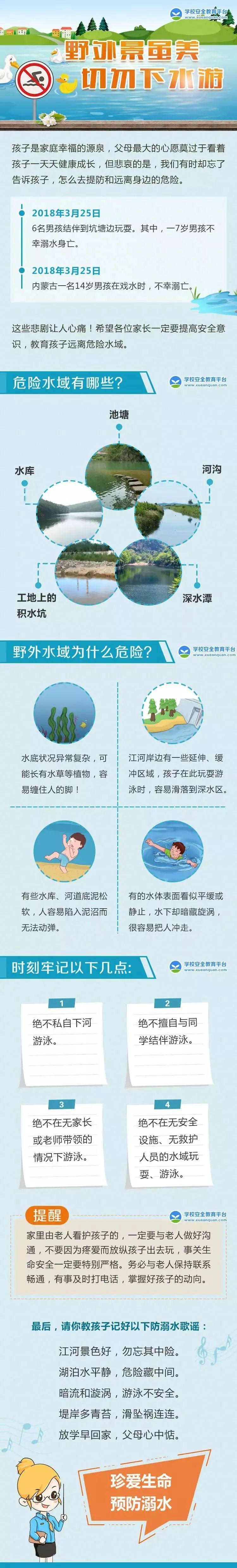 预防溺水!2018年最权威的安全教育!