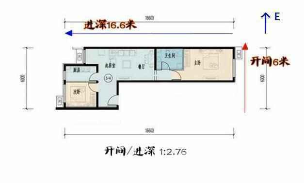 图说房屋开间进深比,参数对照看房更简单图片