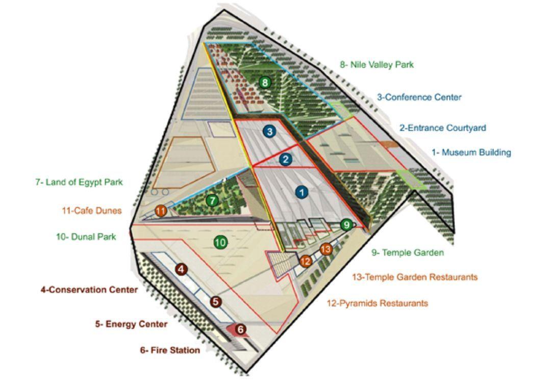 大埃及博物馆平面图