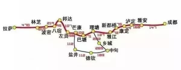 自驾川藏线,最快需要几天? 川藏线旅游攻略 第1张