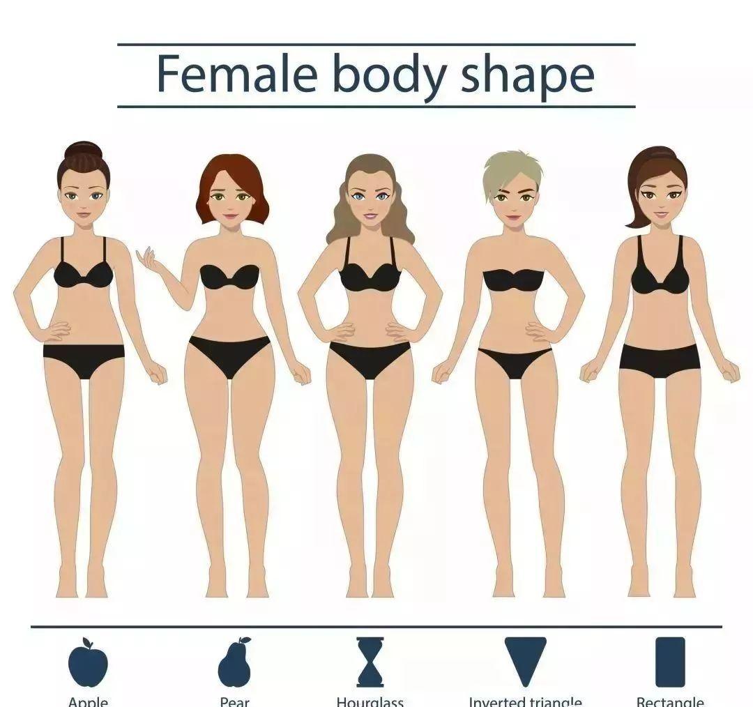 今天分享一篇针对 不同身材的服装搭配技巧,我们同样把身材划分为 梨图片