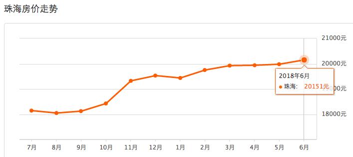 珠海的人口_没有悬念,珠海今年人口增幅还是全国第一