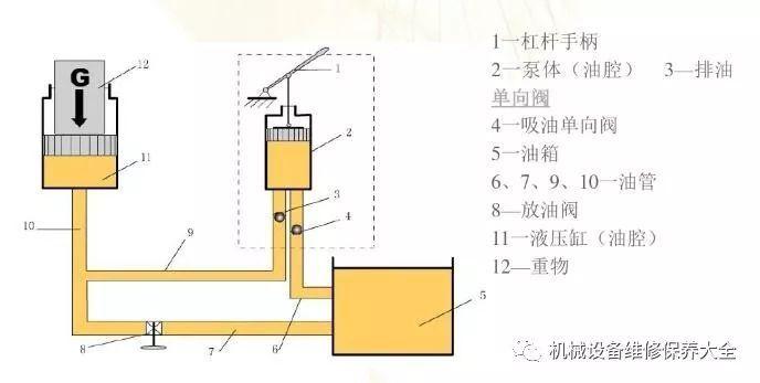 液压的原理是什么_火电 核电 水电 光电 垃圾发电都是什么流程,够你看一天了