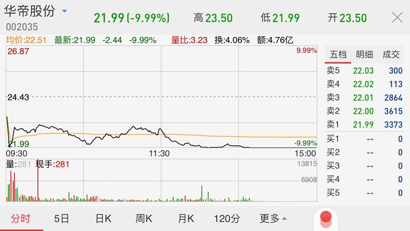 """京津代理商跑路,""""蹭""""世界杯热点的华帝股份回应了"""