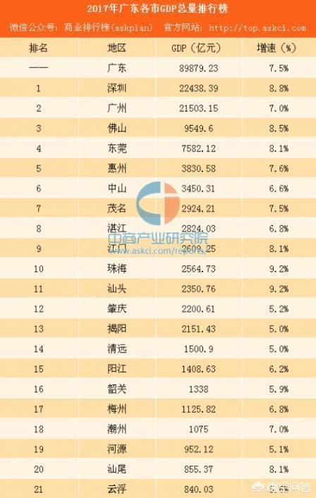 乐山2000亿gdp_今年一季度乐山GDP排名全省第8,乐山房价却...