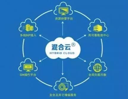 大数据过滤是一个完美的公有云平台应用,它可以提供按需扩展的计算和