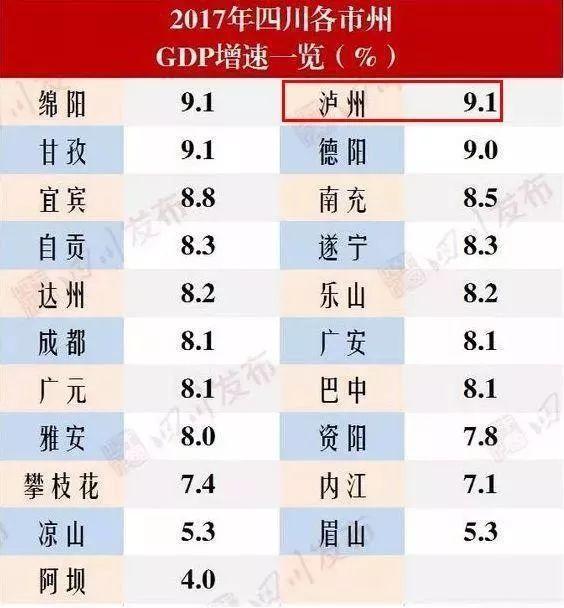 泸州2020经济总量排名_泸州老窖