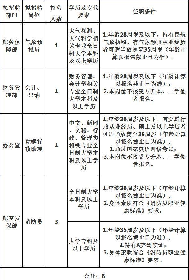 锡林浩特市医院招聘_内蒙古第三医院招聘10人,锡林浩特民航机场补充招聘6人,内蒙古中等