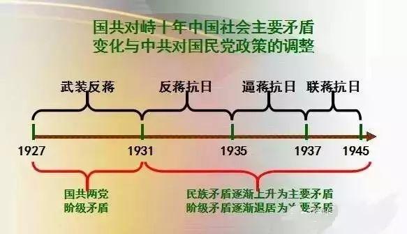 中国史思维导图,实用又好记,赶快收藏