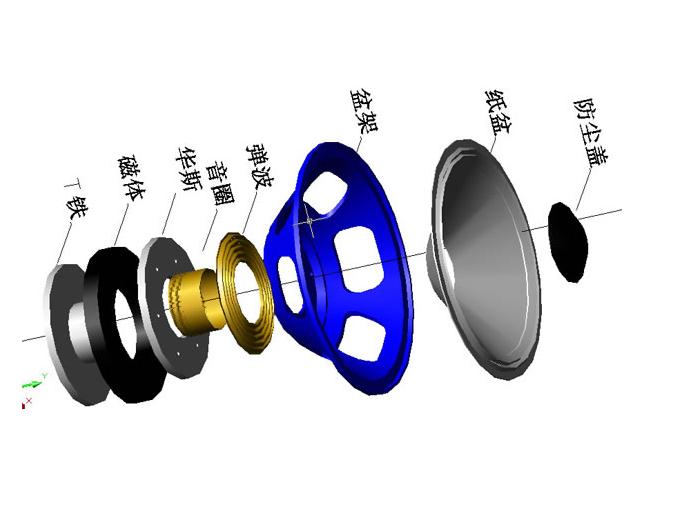 喇叭构造示意图——久巨自动化