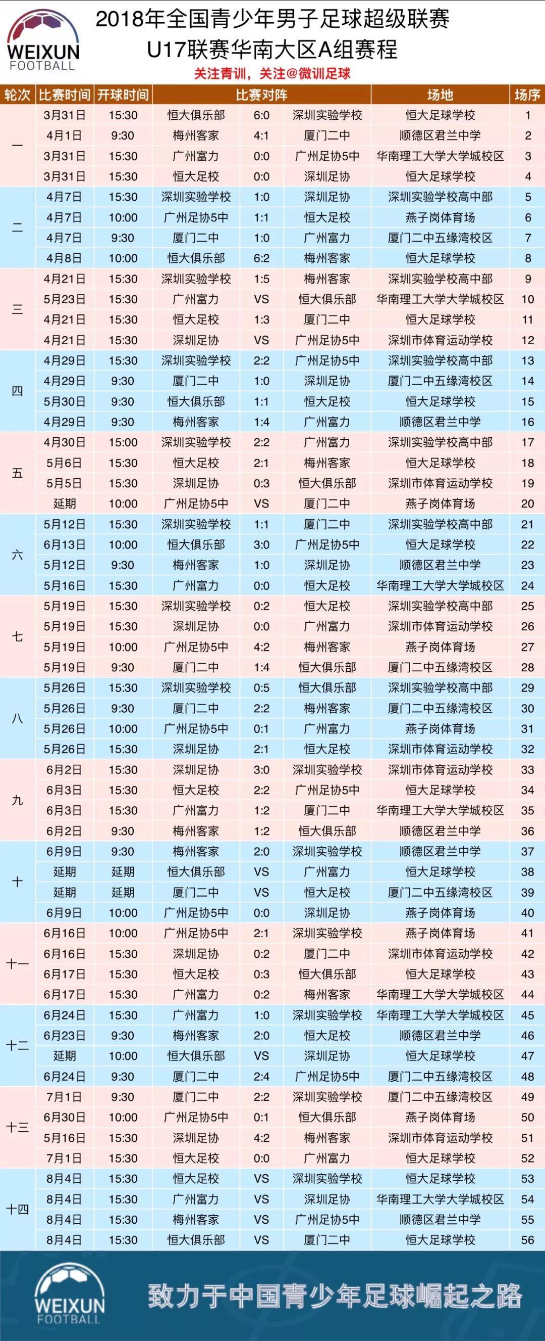 厦门二中2:2深圳实验学校深圳初中5中0:1恒大俱乐部广州时候2016足协春游什么图片
