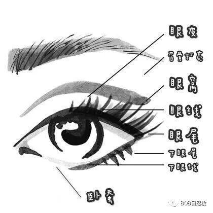 眼影颜色搭配和画法�_时尚 正文  眼影的颜色,控制着整个妆容的色调和风格等 那么眼影搭配