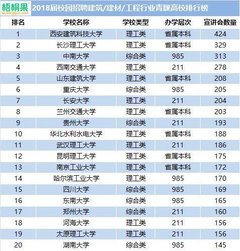 2018高校排行榜_中国未来教育十大重要趋势 中国最好大学排名遭质疑等
