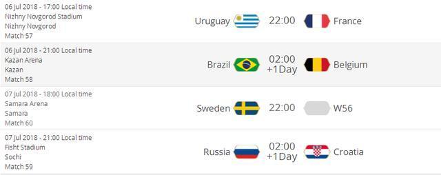 世界杯1/4决赛对阵及赛程:巴西对决比利时 法国