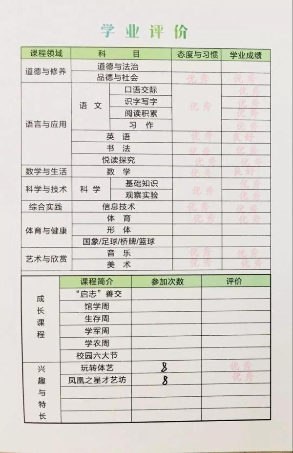 小学生操行�9k��b����_凤凰小学某学生期末学业评价表.浙江在线图
