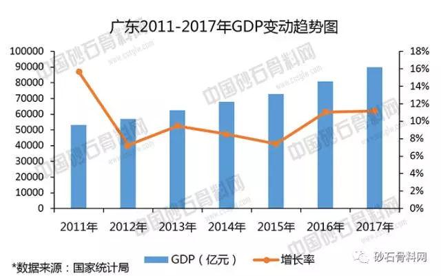 番禺区2017年经济总量_番禺区地图