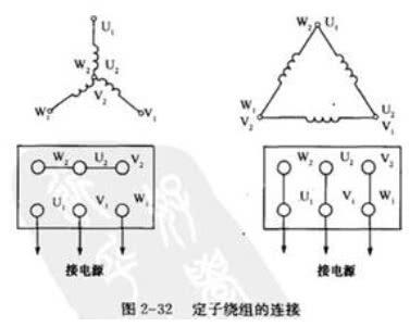 打开三相电机接线盖子,如何确定是星型还是三角形接法