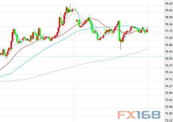 假期清淡市场中投资者静待EIA库存报告 油价周三盘中涨跌不一 EIA数据 第2张